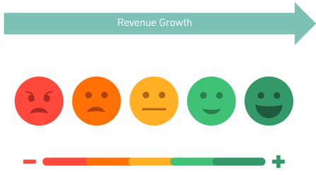 Revenue growth for happy customers