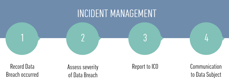 incident_management_process.png