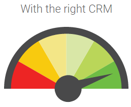 with-the-right-CRM.png