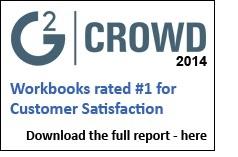 G2 Crowd Report
