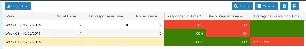 data-breach-dashboard.png
