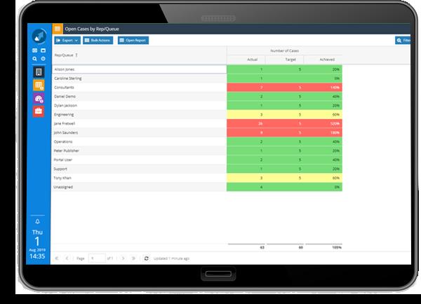 manage workload tablet